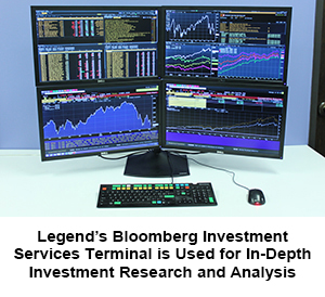 Bloomberg Investment Terminal with four screens stating that it is used for In-Depth Investment Research and Analysis.